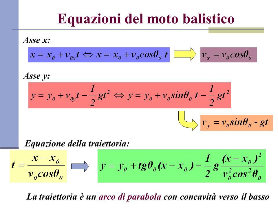 Equazioni del moto balistico Asse x: Asse y: Equazione della traiettoria: La traiettoria è un arco di parabola con concavità verso il basso