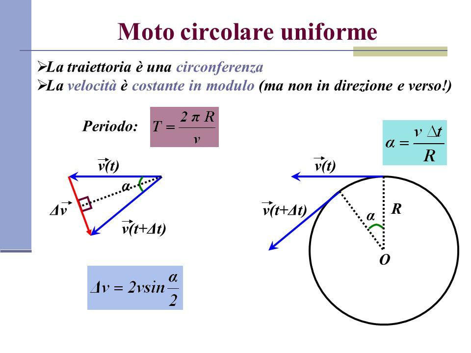 Moto circolare uniforme La traiettoria è una circonferenza La velocità è costante in modulo (ma non in direzione e verso!) O α v(t+Δt) v(t) v(t+Δt) v(t) α ΔvΔv R Periodo: