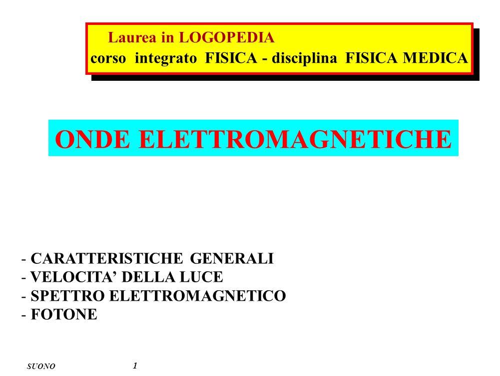 ONDE ELETTROMAGNETICHE SUONO 1 - CARATTERISTICHE GENERALI - VELOCITA DELLA LUCE - SPETTRO ELETTROMAGNETICO - FOTONE corso integrato FISICA - disciplin