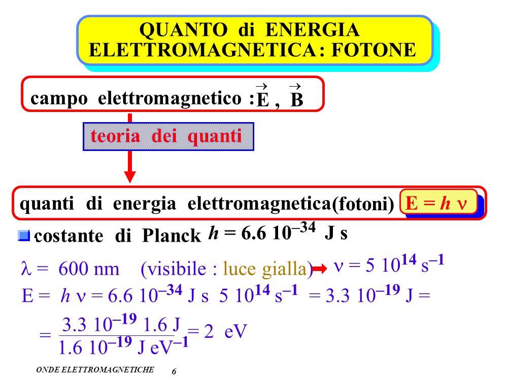 ONDE ELETTROMAGNETICHE QUANTO di ENERGIA ELETTROMAGNETICA : FOTONE 6 campo elettromagnetico : E, B quanti di energia elettromagnetica (fotoni) E = h t