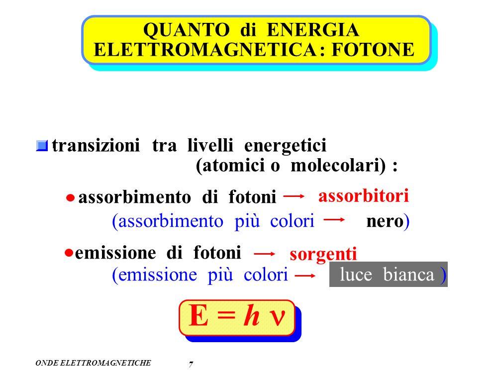 ONDE ELETTROMAGNETICHE 7 QUANTO di ENERGIA ELETTROMAGNETICA : FOTONE E = h transizioni tra livelli energetici (atomici o molecolari) : assorbimento di