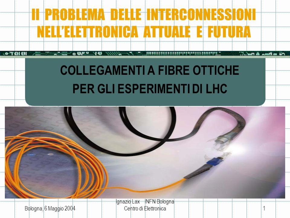 Bologna, 6 Maggio 2004 Ignazio Lax INFN Bologna Centro di Elettronica22 Scelte: Optical Transmitter -- Optical Transmitter/Receiver: FTRJ-8519-1-2.5 transceiver, Finisar 2.125 Gbit/s Fibre Channel Standard 2x5 pin SFF 850nm VCSEL laser trasmier Connettore LC duplex Supporta la trasmissione fino a 300m con fibra ottica 50/125µm multimodale Alimentazione +3.3V, dissipazione circa 750mW.