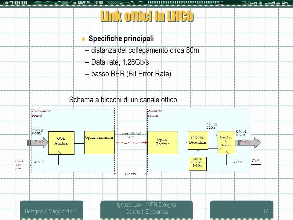 Bologna, 6 Maggio 2004 Ignazio Lax INFN Bologna Centro di Elettronica17 Link ottici in LHCb Specifiche principali -- distanza del collegamento circa 8