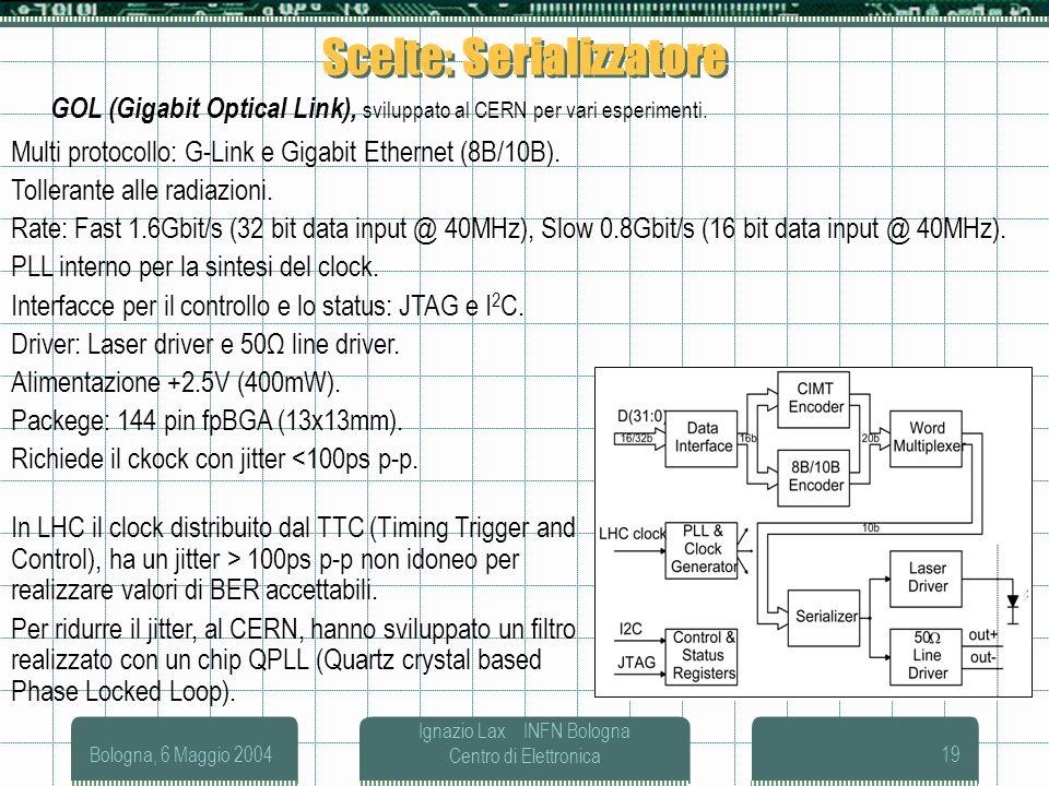 Bologna, 6 Maggio 2004 Ignazio Lax INFN Bologna Centro di Elettronica19 Scelte: Serializzatore GOL (Gigabit Optical Link), sviluppato al CERN per vari