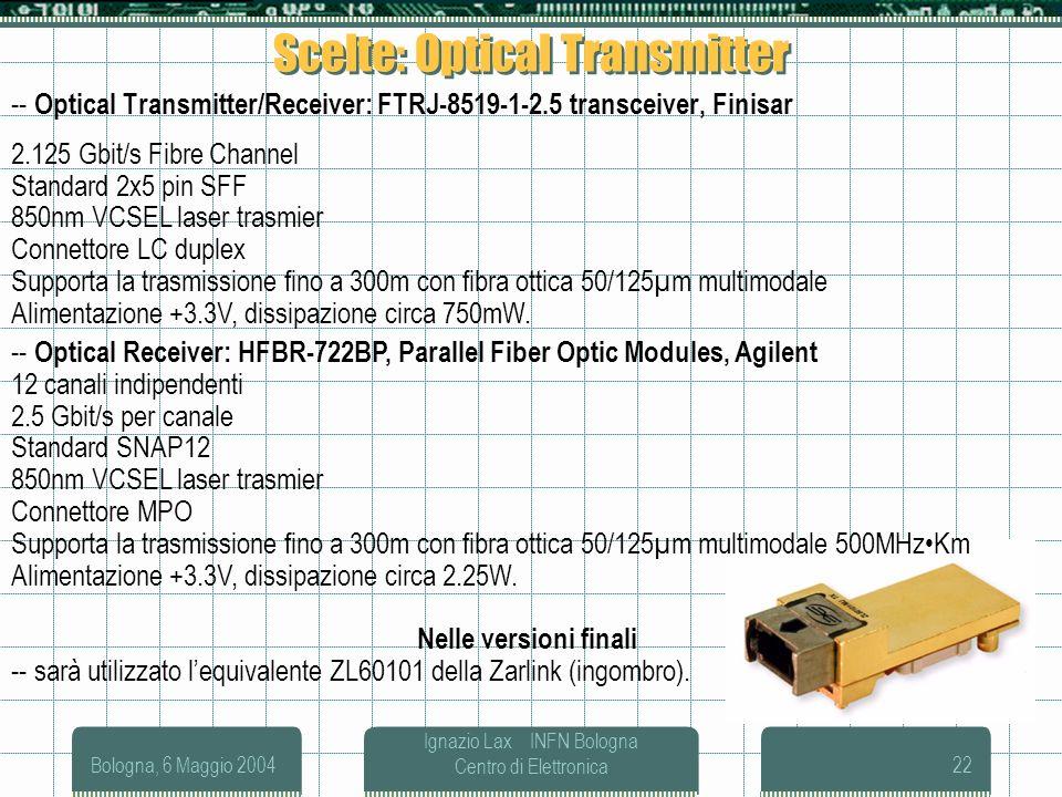 Bologna, 6 Maggio 2004 Ignazio Lax INFN Bologna Centro di Elettronica22 Scelte: Optical Transmitter -- Optical Transmitter/Receiver: FTRJ-8519-1-2.5 t