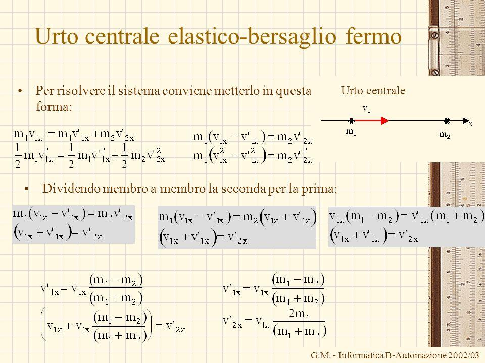 G.M. - Informatica B-Automazione 2002/03 Urto centrale elastico-bersaglio fermo Per risolvere il sistema conviene metterlo in questa forma: Urto centr