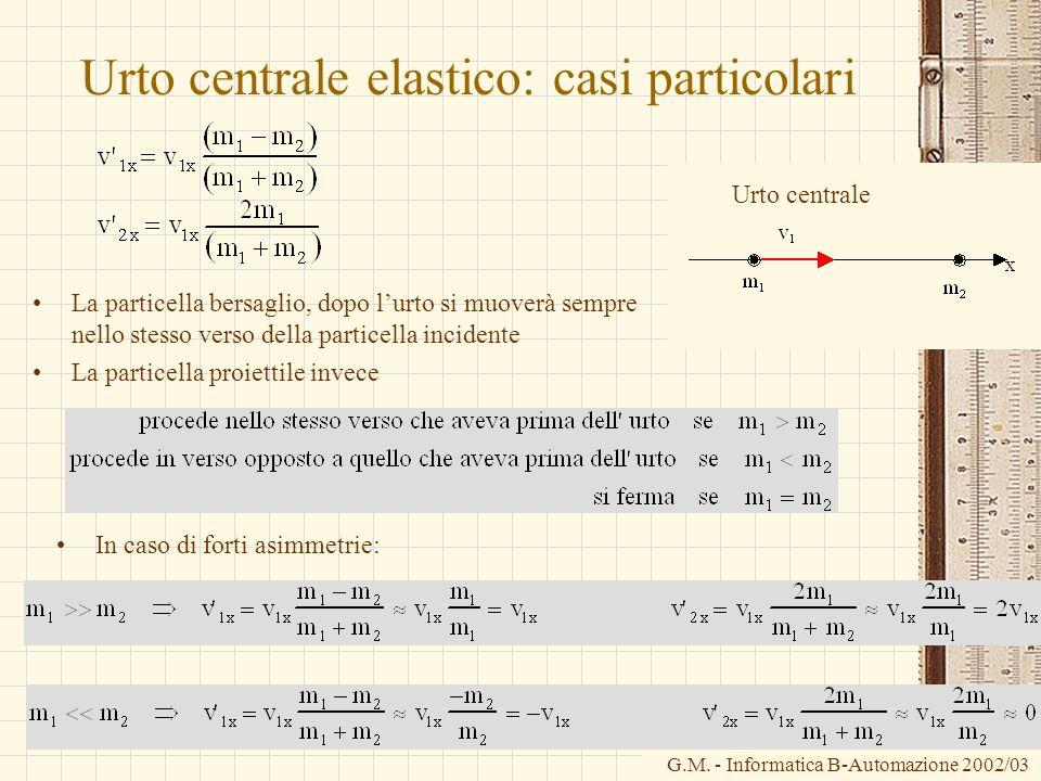 G.M. - Informatica B-Automazione 2002/03 Urto centrale elastico: casi particolari La particella bersaglio, dopo lurto si muoverà sempre nello stesso v