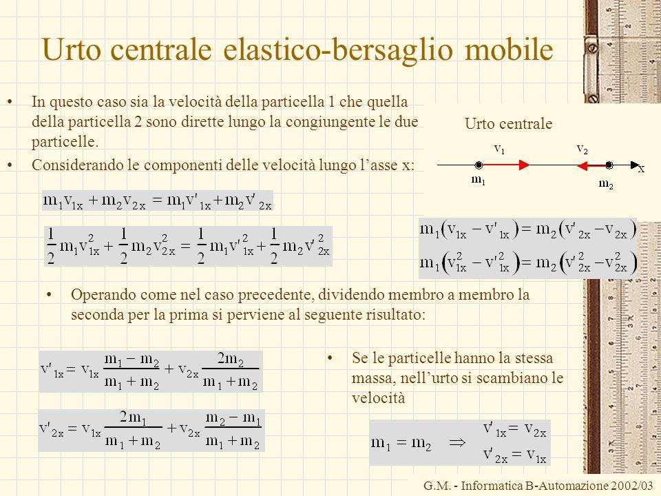 G.M. - Informatica B-Automazione 2002/03 Urto centrale elastico-bersaglio mobile In questo caso sia la velocità della particella 1 che quella della pa