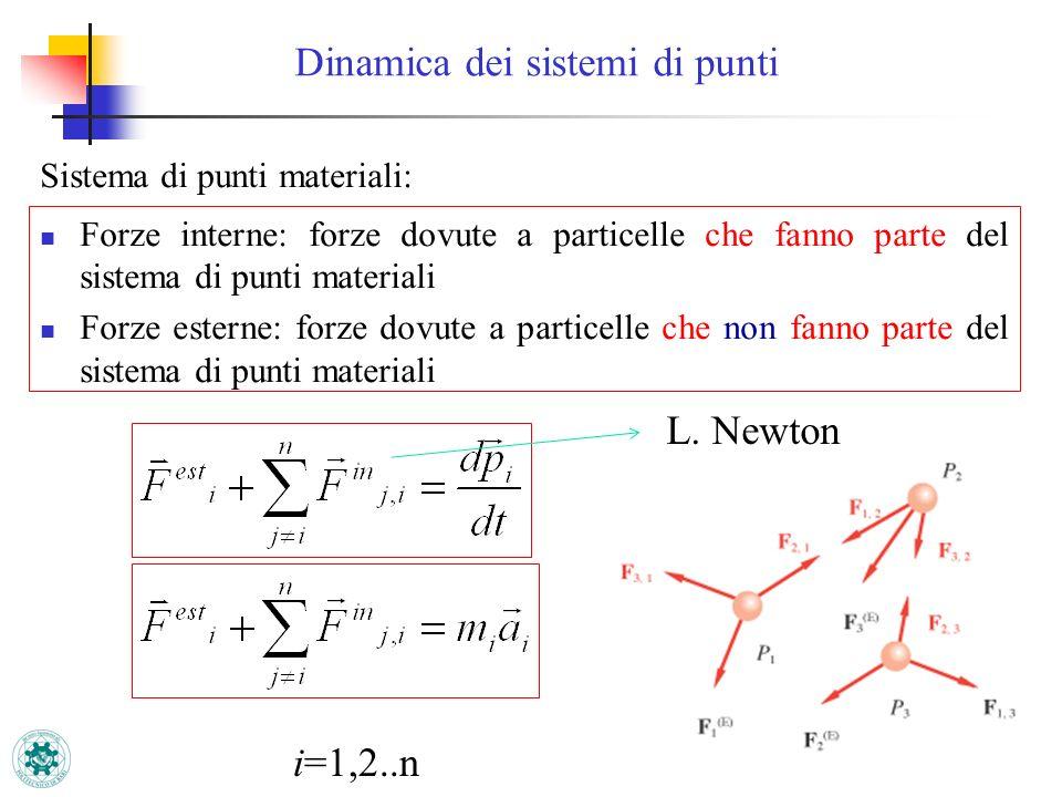 1 Dinamica dei sistemi di punti Forze interne: forze dovute a particelle che fanno parte del sistema di punti materiali Forze esterne: forze dovute a particelle che non fanno parte del sistema di punti materiali Sistema di punti materiali: i=1,2..n L.