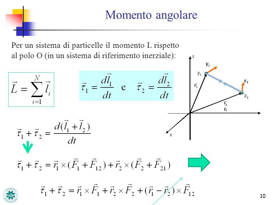 10 Momento angolare Per un sistema di particelle il momento L rispetto al polo O (in un sistema di riferimento inerziale):