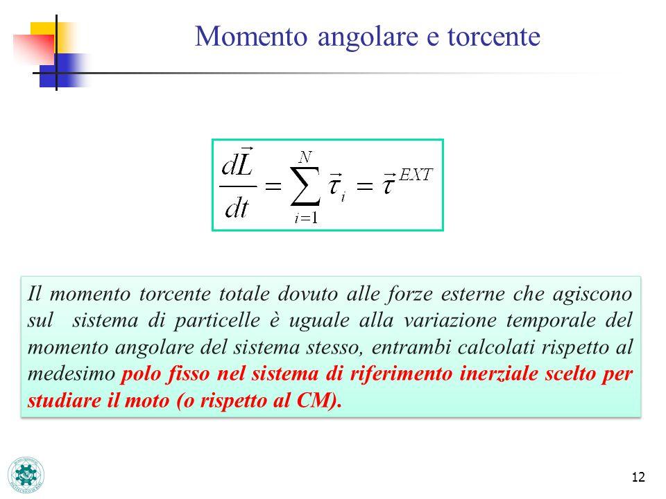 12 Momento angolare e torcente Il momento torcente totale dovuto alle forze esterne che agiscono sul sistema di particelle è uguale alla variazione temporale del momento angolare del sistema stesso, entrambi calcolati rispetto al medesimo polo fisso nel sistema di riferimento inerziale scelto per studiare il moto (o rispetto al CM).