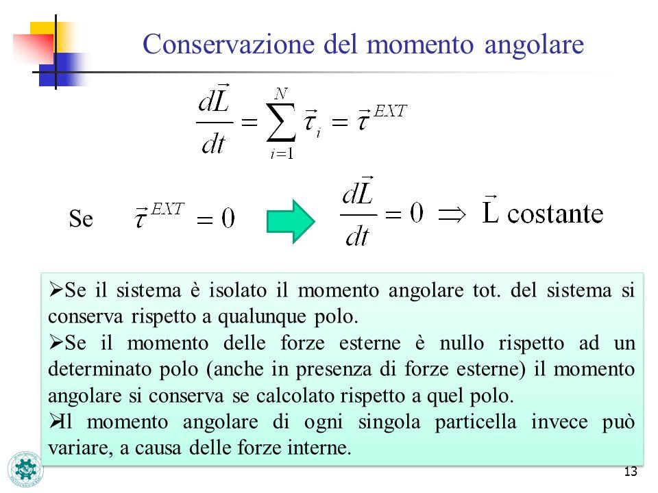 Conservazione del momento angolare 13 Se Se il sistema è isolato il momento angolare tot. del sistema si conserva rispetto a qualunque polo. Se il mom