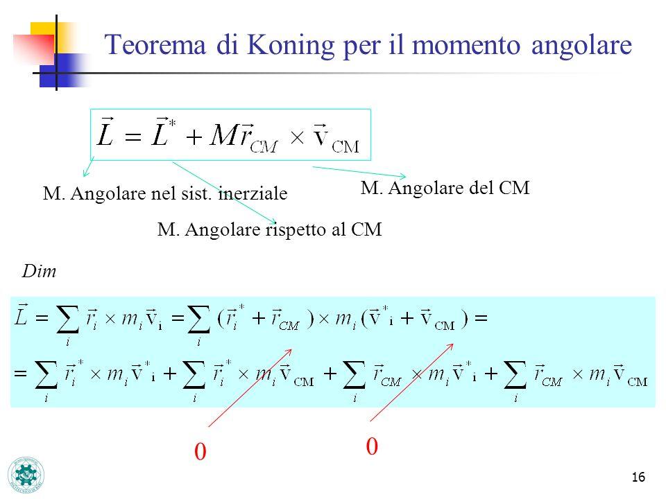 Teorema di Koning per il momento angolare 16 M. Angolare nel sist. inerziale 0 0 M. Angolare rispetto al CM M. Angolare del CM Dim
