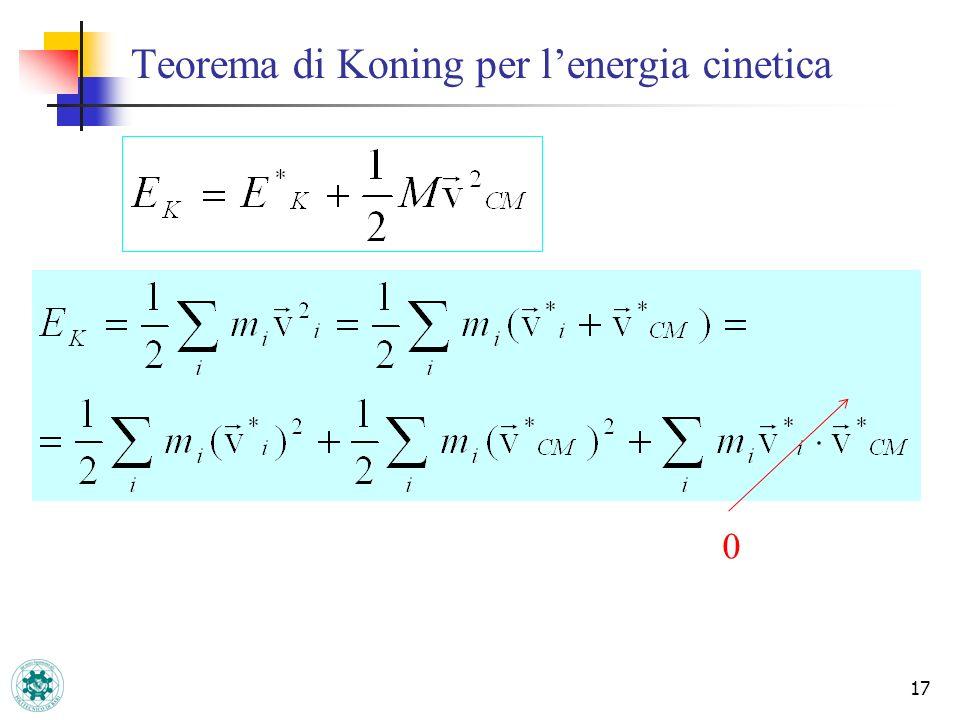 Teorema di Koning per lenergia cinetica 17 0