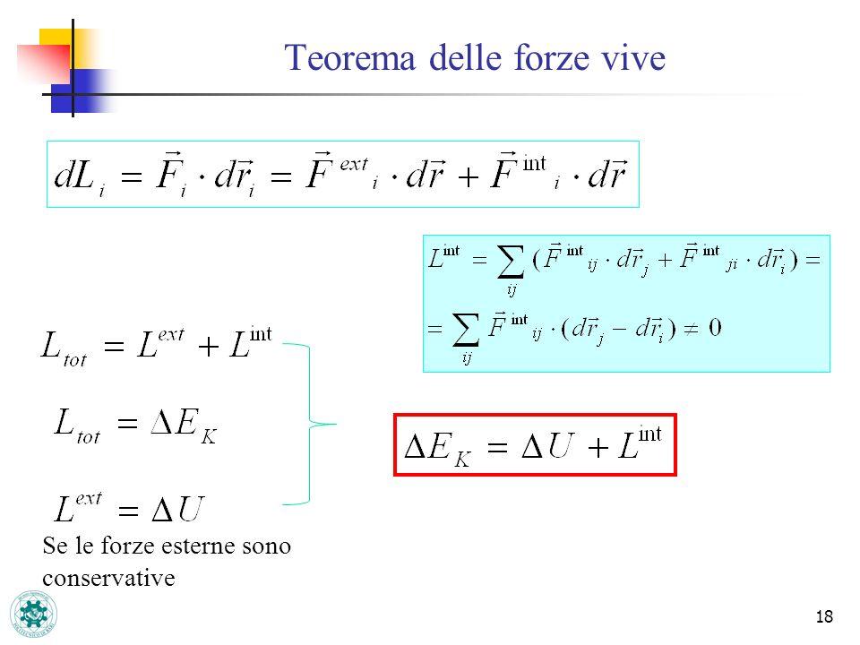 Teorema delle forze vive 18 Se le forze esterne sono conservative