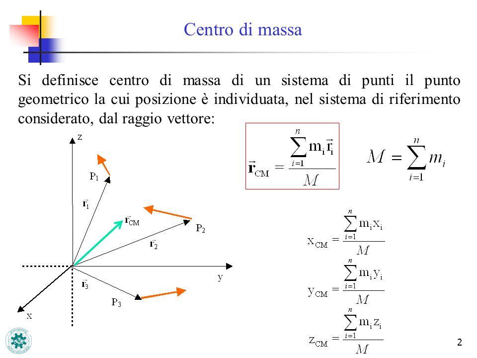 2 Centro di massa Si definisce centro di massa di un sistema di punti il punto geometrico la cui posizione è individuata, nel sistema di riferimento considerato, dal raggio vettore: