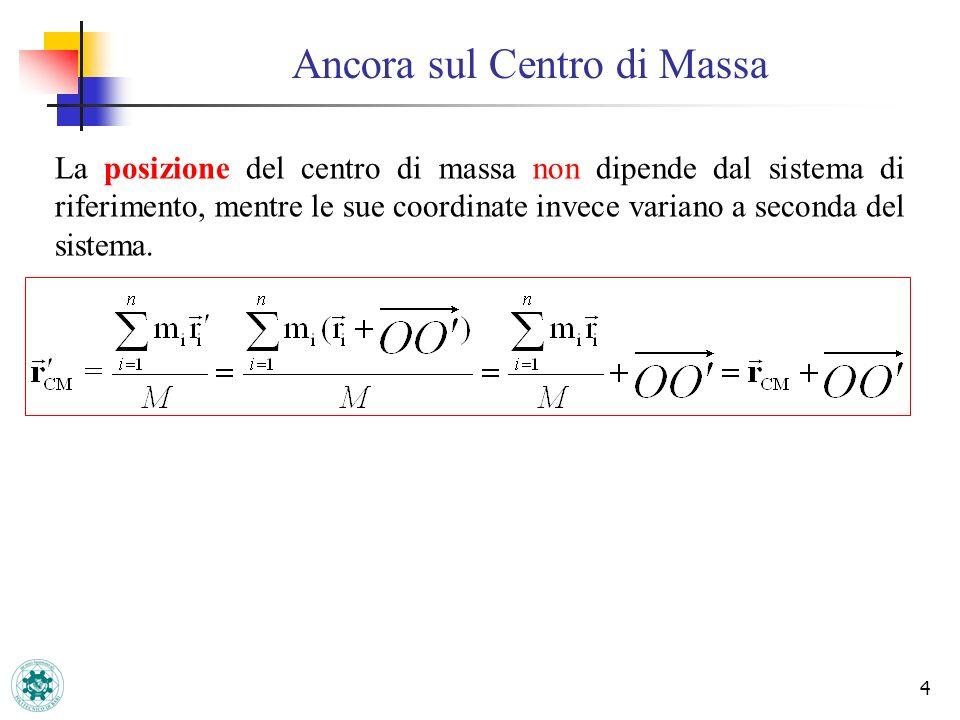 Ancora sul Centro di Massa 4 La posizione del centro di massa non dipende dal sistema di riferimento, mentre le sue coordinate invece variano a seconda del sistema.