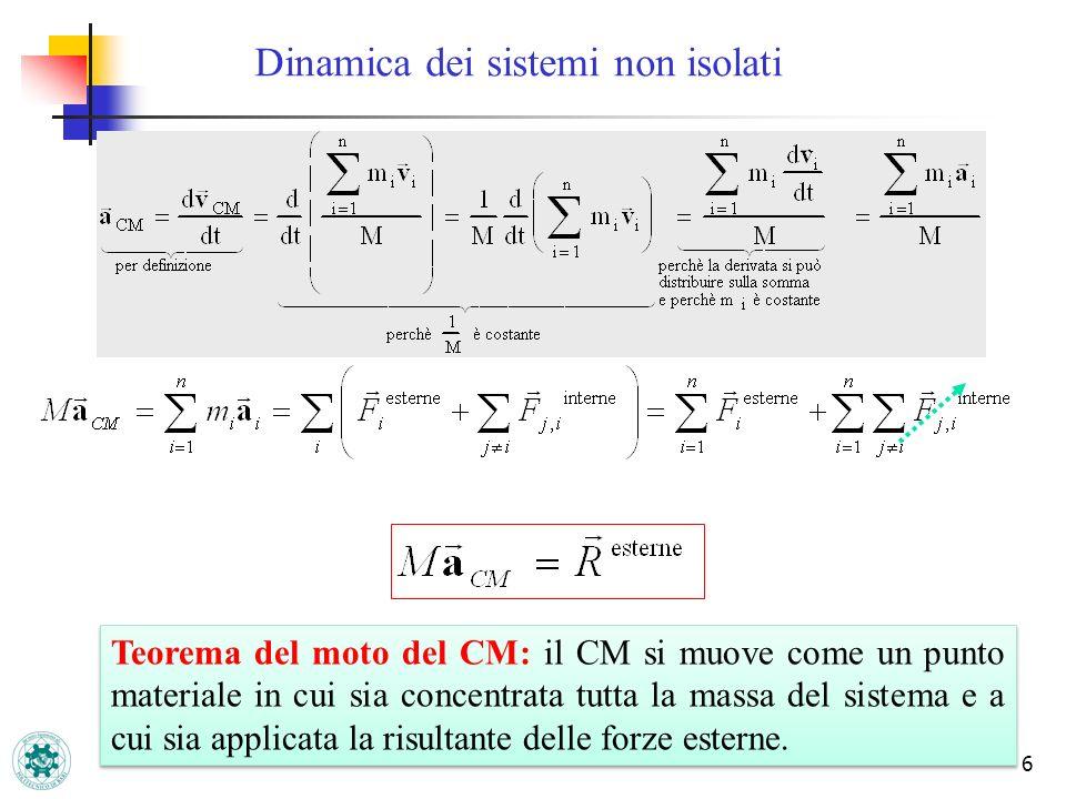6 Dinamica dei sistemi non isolati Teorema del moto del CM: il CM si muove come un punto materiale in cui sia concentrata tutta la massa del sistema e a cui sia applicata la risultante delle forze esterne.