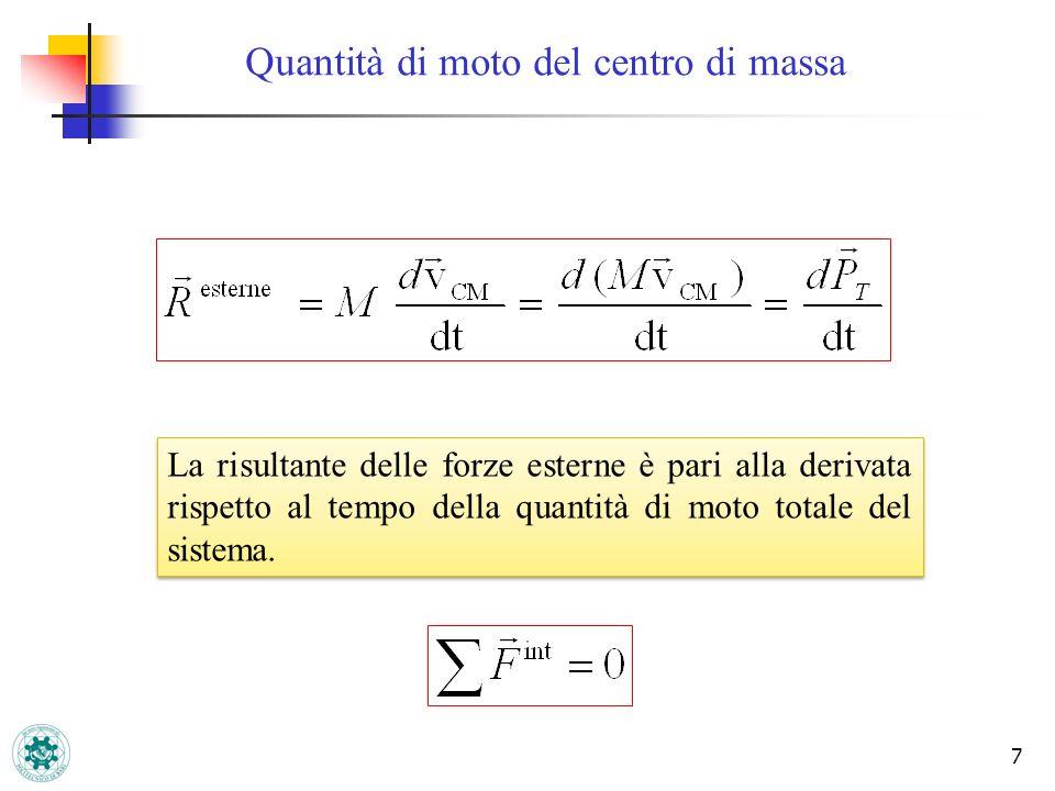 7 La risultante delle forze esterne è pari alla derivata rispetto al tempo della quantità di moto totale del sistema. Quantità di moto del centro di m