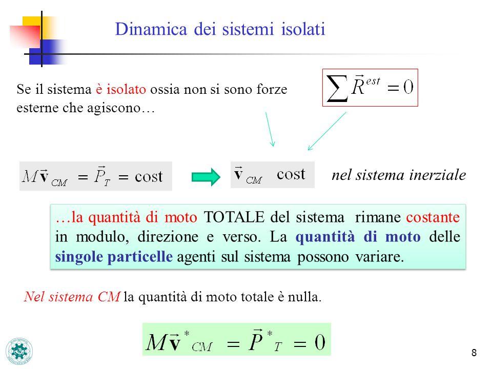 8 Se il sistema è isolato ossia non si sono forze esterne che agiscono… Nel sistema CM la quantità di moto totale è nulla. nel sistema inerziale Dinam