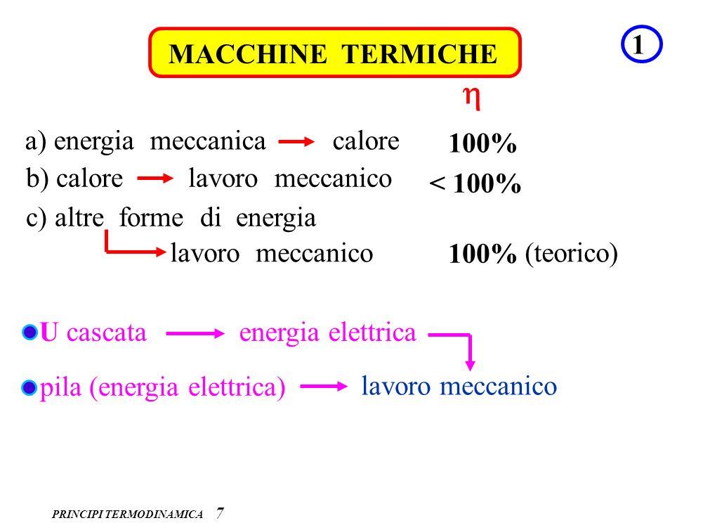 PRINCIPI TERMODINAMICA 8 MACCHINE TERMICHE 2 sistemi biologici (corpo umano) energia chimica calore lavoro meccanico { < 100% (energia dissipata per attrito)