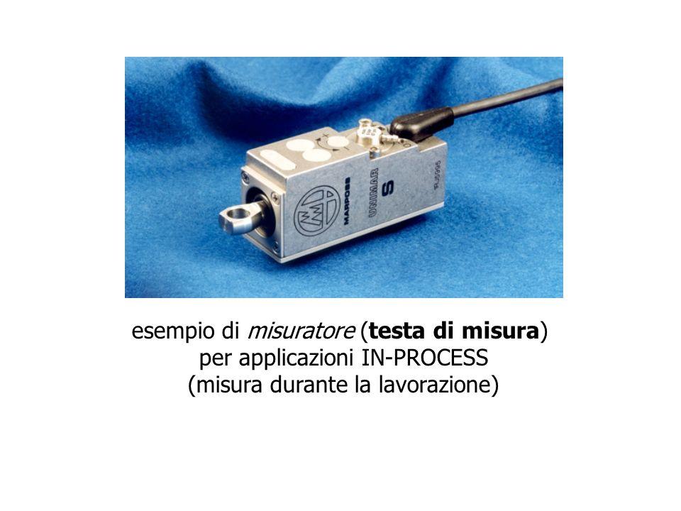 esempio di misuratore (testa di misura) per applicazioni IN-PROCESS (misura durante la lavorazione)