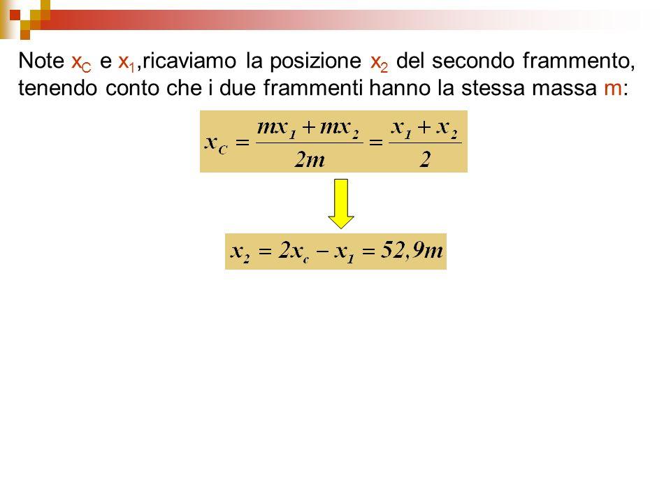 Note x C e x 1,ricaviamo la posizione x 2 del secondo frammento, tenendo conto che i due frammenti hanno la stessa massa m: