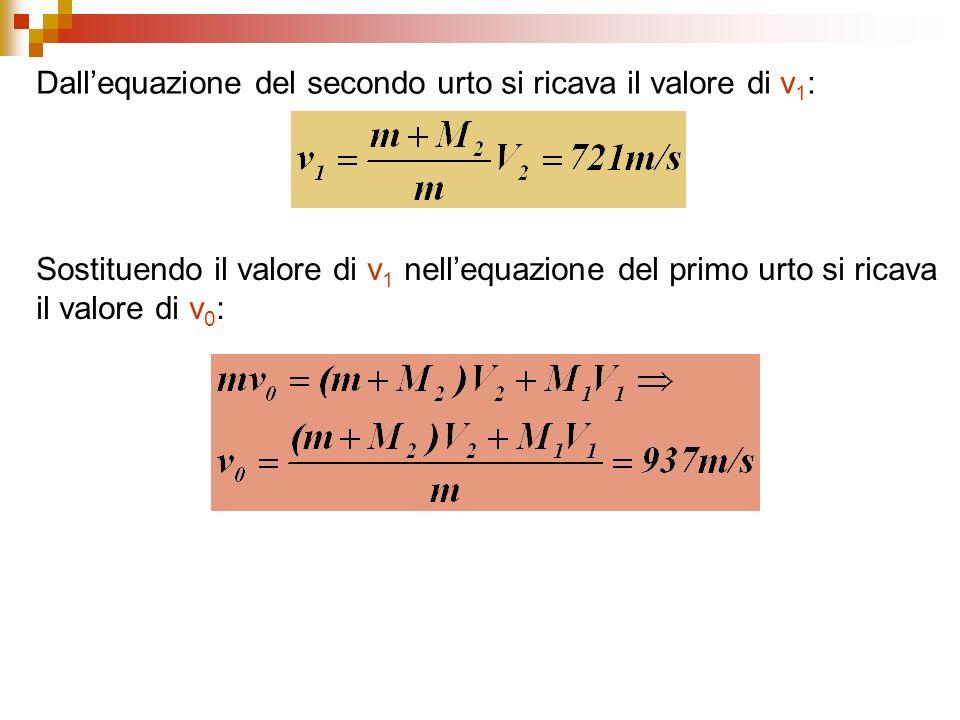 Dallequazione del secondo urto si ricava il valore di v 1 : Sostituendo il valore di v 1 nellequazione del primo urto si ricava il valore di v 0 :