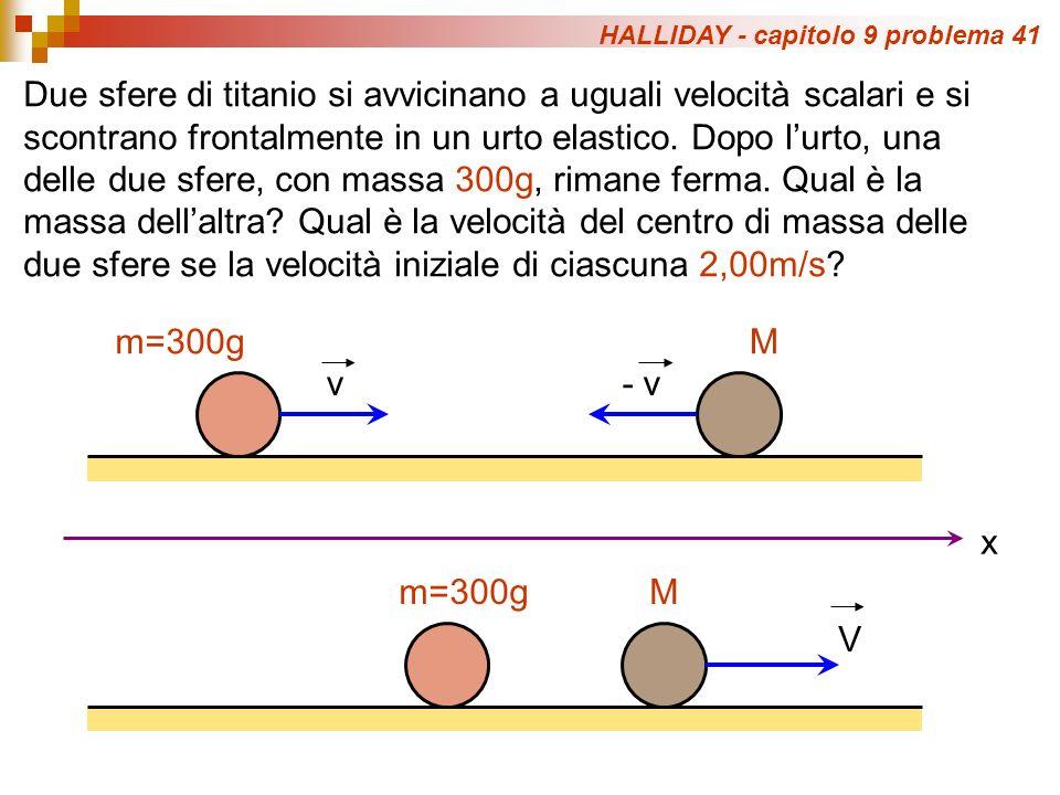HALLIDAY - capitolo 9 problema 41 Due sfere di titanio si avvicinano a uguali velocità scalari e si scontrano frontalmente in un urto elastico. Dopo l