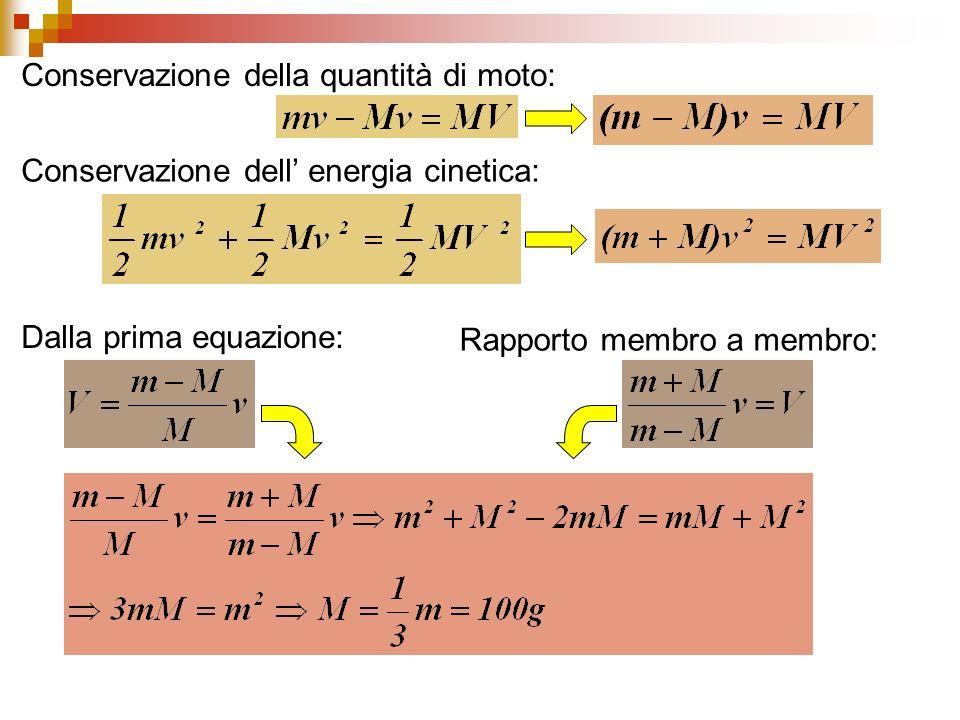 Conservazione della quantità di moto: Conservazione dell energia cinetica: Dalla prima equazione: Rapporto membro a membro:
