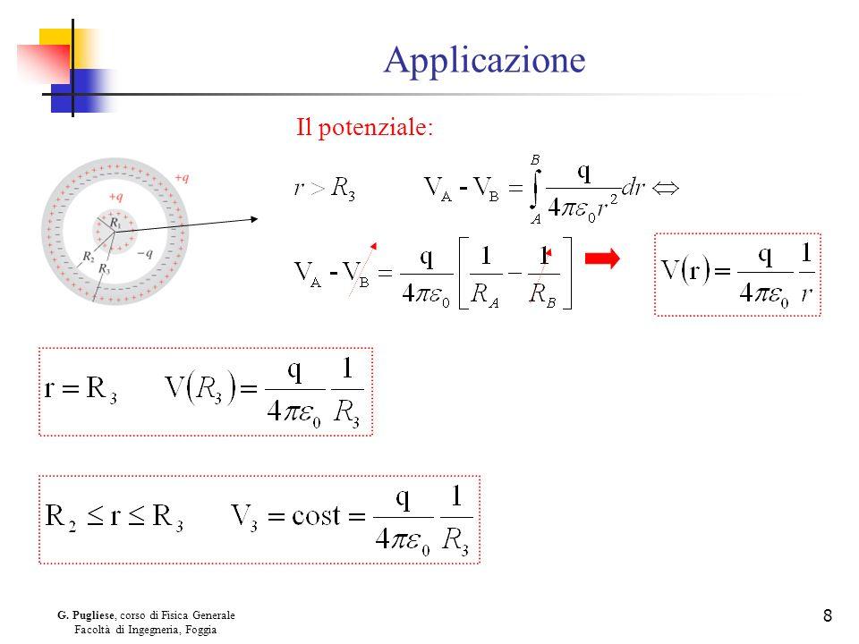 G. Pugliese, corso di Fisica Generale Facoltà di Ingegneria, Foggia 8 Applicazione Il potenziale: