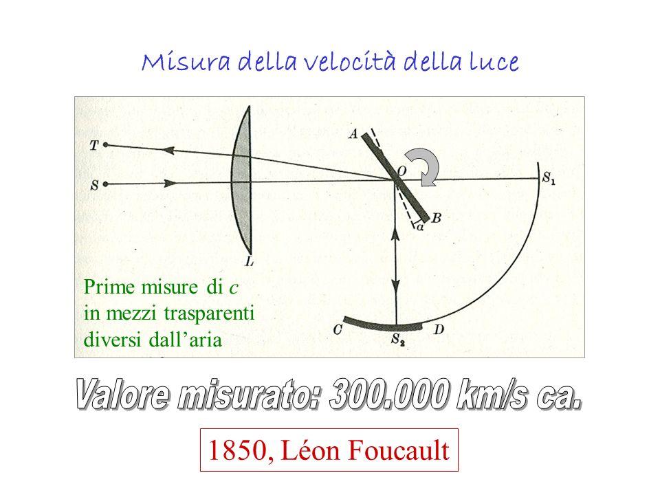 Misura della velocità della luce velocità della luce = 299792 km/s 3 miglia tempo impiegato = 0.00003 s = 30 s non misurabile nel Seicento .