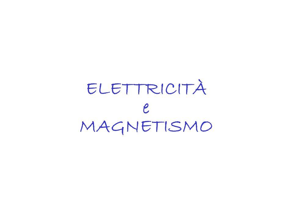 La forza elettrica Fenomeni conosciuti fino dai tempi antichi: il fulmine lelettrizzazione per strofinio di alcuni materiali (ambra=ηλεκτρον) In seguito si scoprì che: esistono due tipi diversi di elettricità