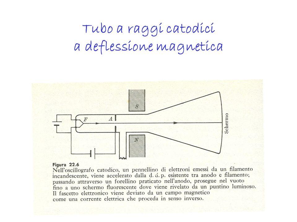 Tubo a raggi catodici a deflessione magnetica