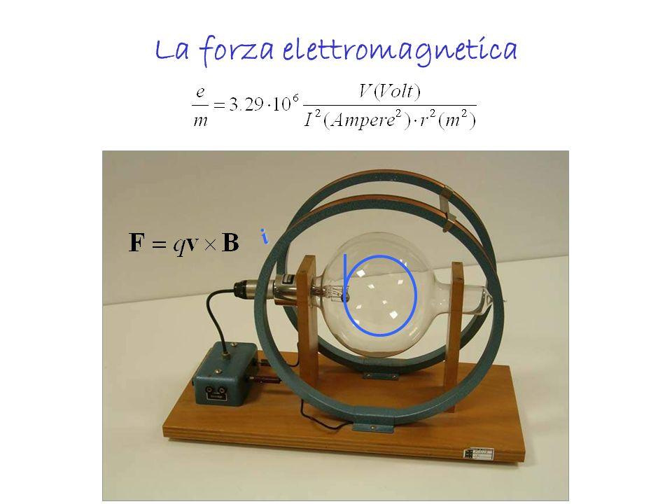 La forza elettromagnetica i