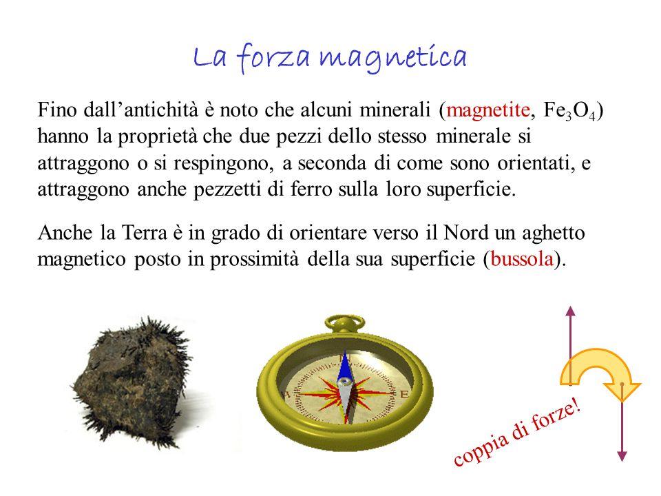 La forza magnetica Fino dallantichità è noto che alcuni minerali (magnetite, Fe 3 O 4 ) hanno la proprietà che due pezzi dello stesso minerale si attr
