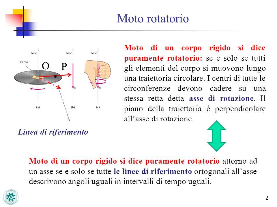 Moto rotatorio 2 Moto di un corpo rigido si dice puramente rotatorio: se e solo se tutti gli elementi del corpo si muovono lungo una traiettoria circo