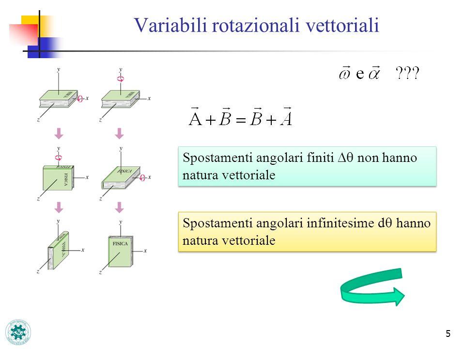 5 Spostamenti angolari finiti non hanno natura vettoriale Spostamenti angolari infinitesime d hanno natura vettoriale Variabili rotazionali vettoriali