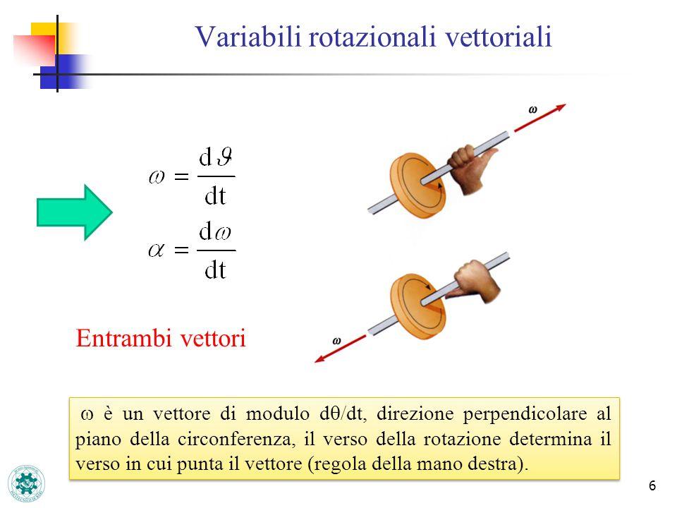 6 è un vettore di modulo d dt, direzione perpendicolare al piano della circonferenza, il verso della rotazione determina il verso in cui punta il vett