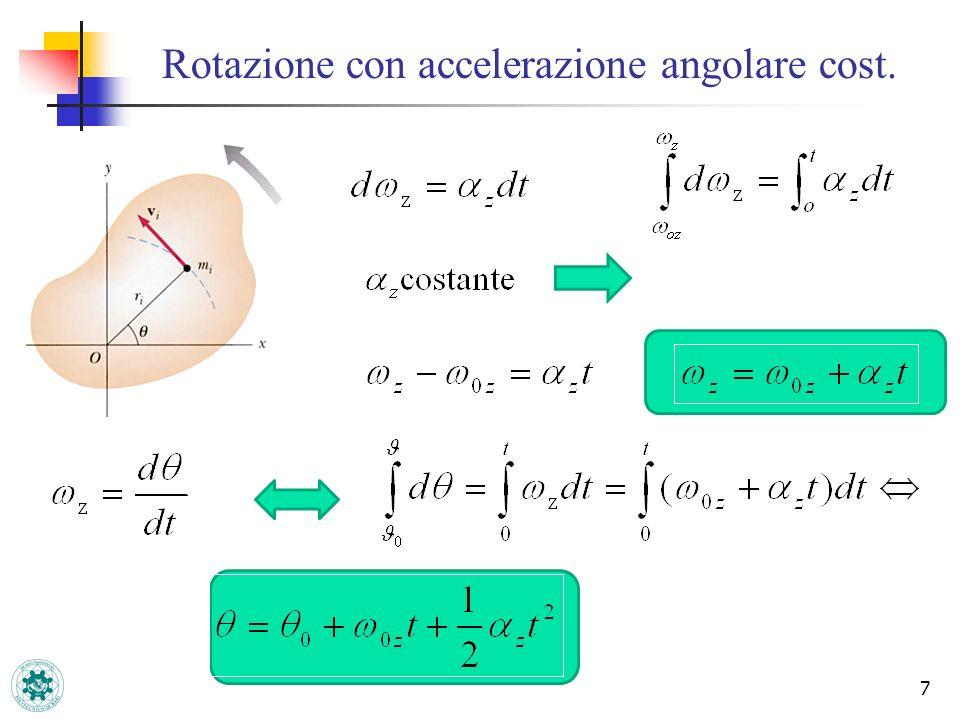 Rotazione con accelerazione angolare cost. 7