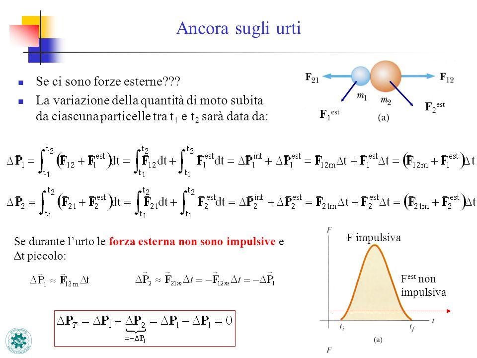 3 Ancora sugli urti Se ci sono forze esterne??? La variazione della quantità di moto subita da ciascuna particelle tra t 1 e t 2 sarà data da: F 2 est