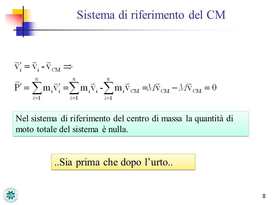 8 Sistema di riferimento del CM Nel sistema di riferimento del centro di massa la quantità di moto totale del sistema è nulla...Sia prima che dopo lur