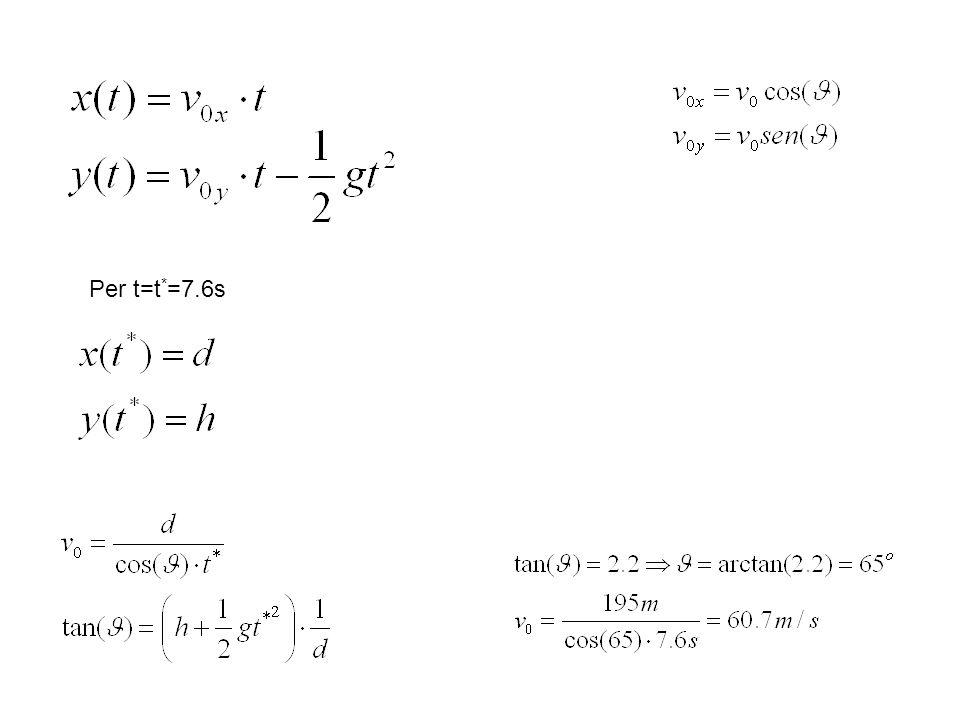 Per t=t * =7.6s
