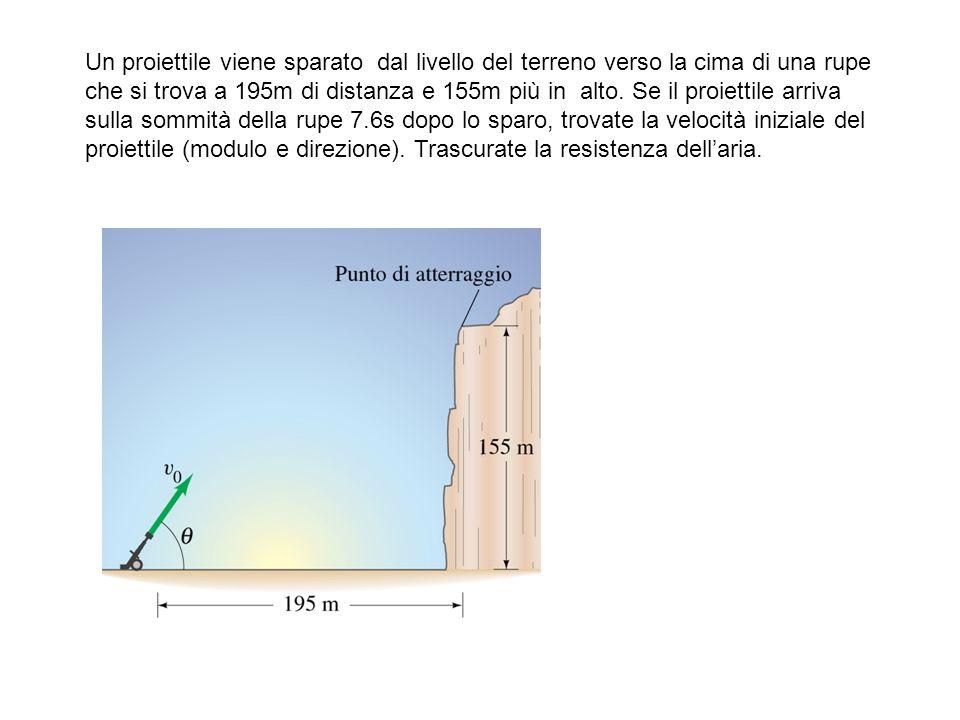Un proiettile viene sparato dal livello del terreno verso la cima di una rupe che si trova a 195m di distanza e 155m più in alto. Se il proiettile arr
