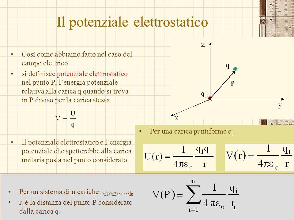 G.M. - Edile A 2002/03 Il potenziale elettrostatico Così come abbiamo fatto nel caso del campo elettrico si definisce potenziale elettrostatico nel pu