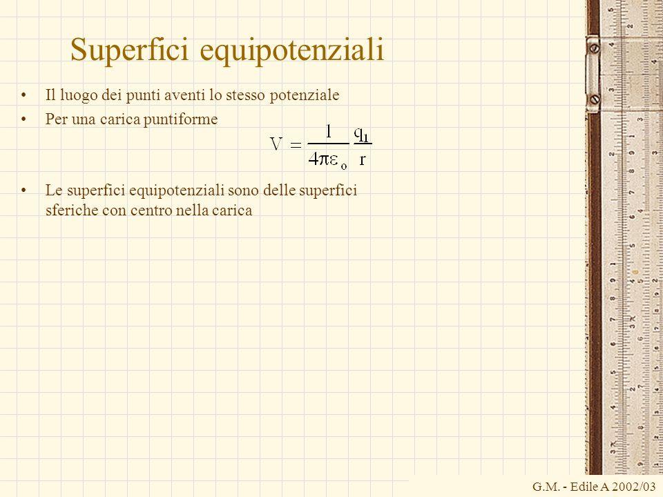 G.M. - Edile A 2002/03 Superfici equipotenziali Il luogo dei punti aventi lo stesso potenziale Per una carica puntiforme Le superfici equipotenziali s