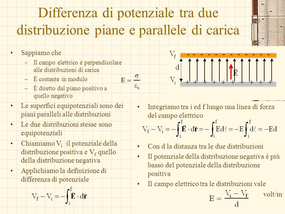 G.M. - Edile A 2002/03 Differenza di potenziale tra due distribuzione piane e parallele di carica Sappiamo che –Il campo elettrico è perpendicolare al