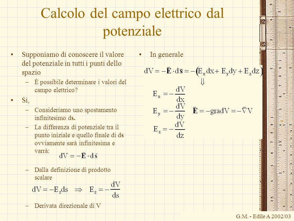 G.M. - Edile A 2002/03 Calcolo del campo elettrico dal potenziale Supponiamo di conoscere il valore del potenziale in tutti i punti dello spazio –È po