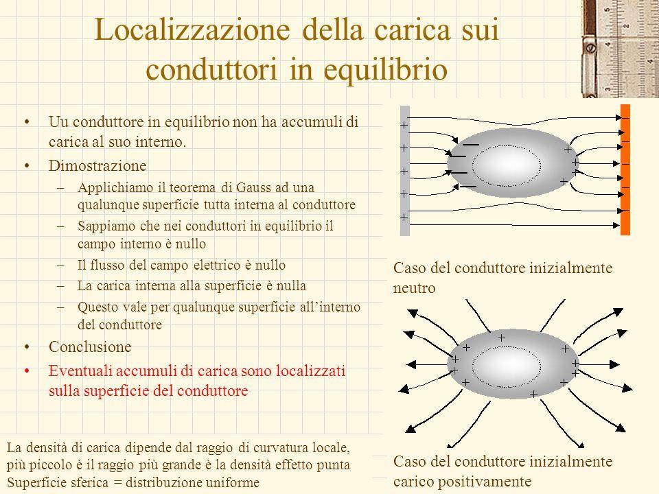 G.M. - Edile A 2002/03 Localizzazione della carica sui conduttori in equilibrio Uu conduttore in equilibrio non ha accumuli di carica al suo interno.