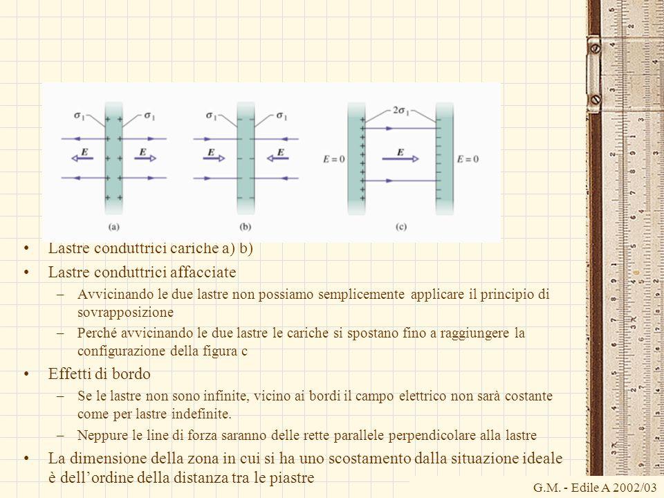 G.M. - Edile A 2002/03 Lastre conduttrici cariche a) b) Lastre conduttrici affacciate –Avvicinando le due lastre non possiamo semplicemente applicare